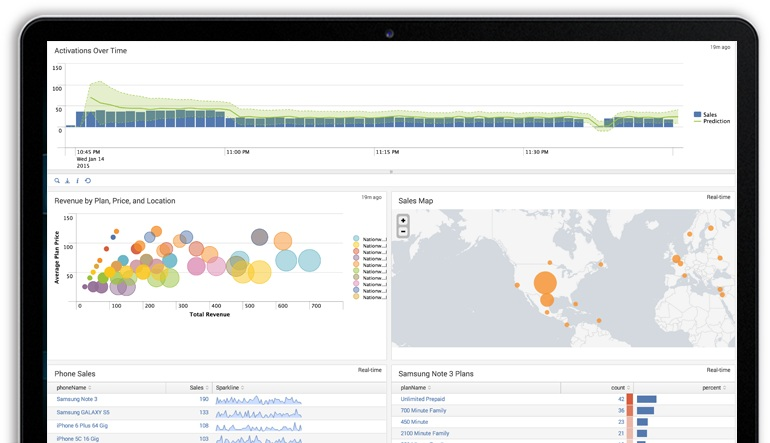 splunk_enterprise_visualize_and_report[1]