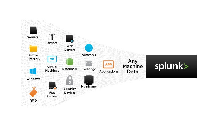 splunk_machine_data_collection[1]