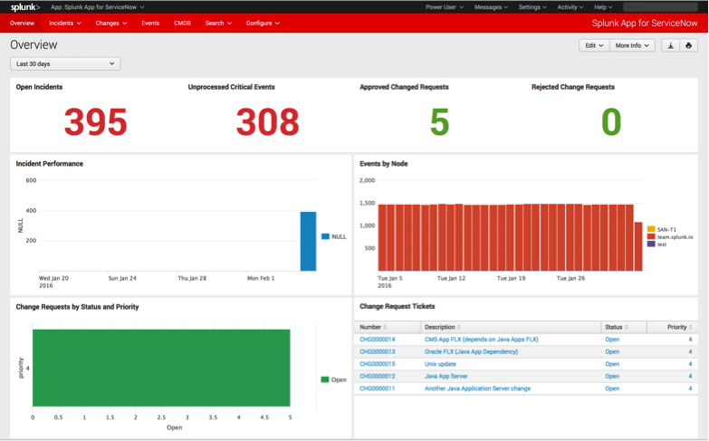 splunk-app-for-servicenow_app